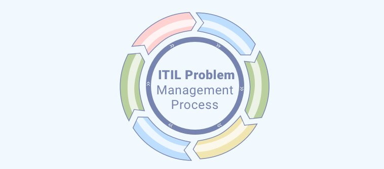 ITIL Problem Management Process
