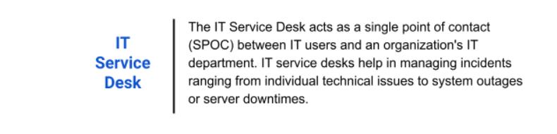 What is IT Service Desk