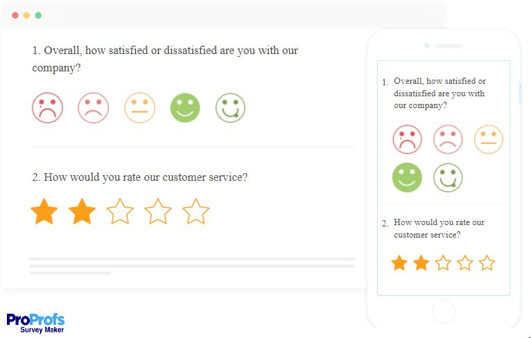Customer Satisfaction Score