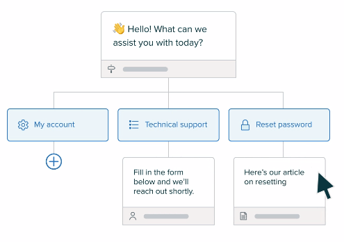 Zendesk's live chat feature