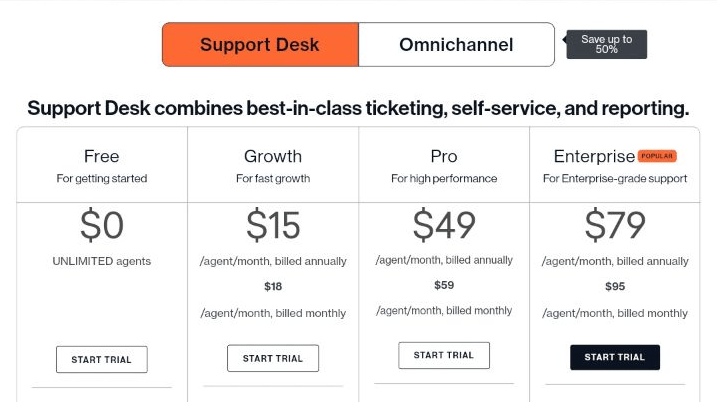 Freshdesk pricing plan